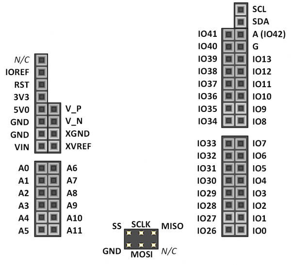 Figure 11.1. Arty A7 Shield Connector Pin Diagram.