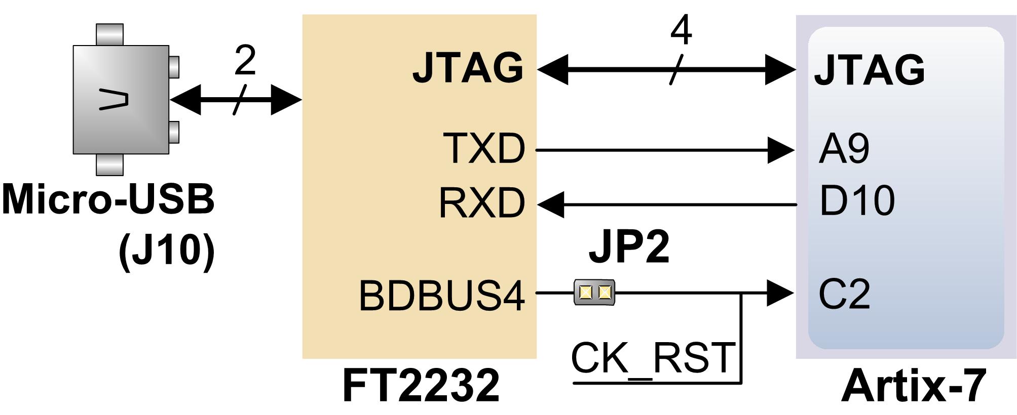 Figure 8.1. UART.