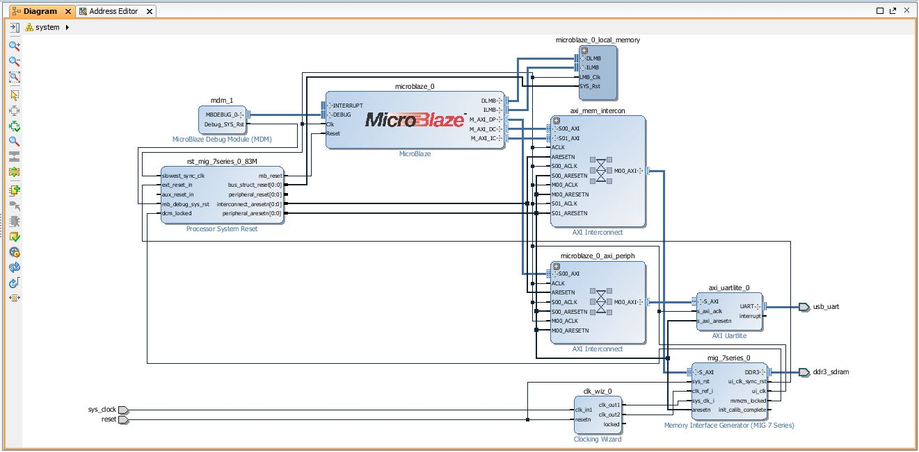 Arty Getting Started With Microblaze Referencedigilentinc Usarttransmitterblockdiagramjpg 6