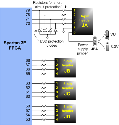 6-pin header connector circuit diagram. ESD diodes and power jumper shown for JA are present for the other connectors but omitted from the drawing.