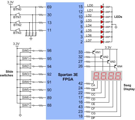 basys:inputs-2.png