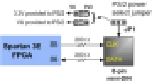 basys:ports-1.png