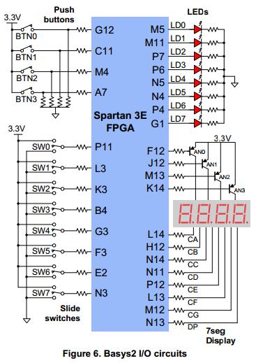 tempd Seven Segment Led Display Datasheet on connection diagram,