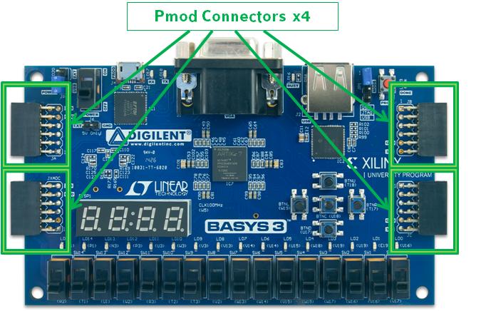 basys3_pmod_connectors.png
