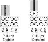 cerebot_mc7:i2c_jumper_settings.png