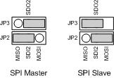 cerebot_mc7:spi_jumper_settings.png
