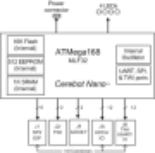 cerebot_nano:circuit_diagram.png