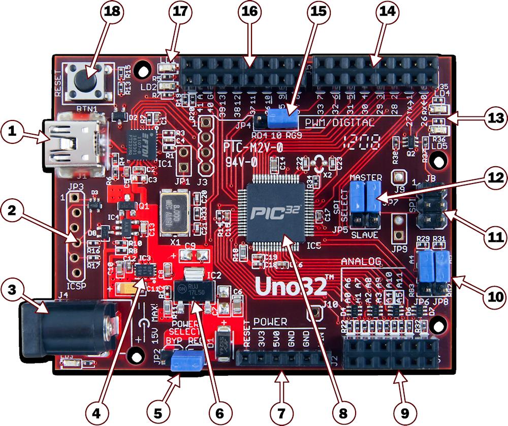 chipkit-uno32-revc-top-diagram.png
