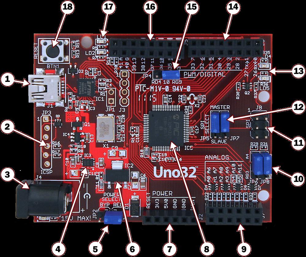 chipkit-uno32-top-diagram.png