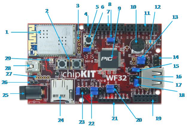 chipkit_wf32:chipkit_wf32-hardware.png