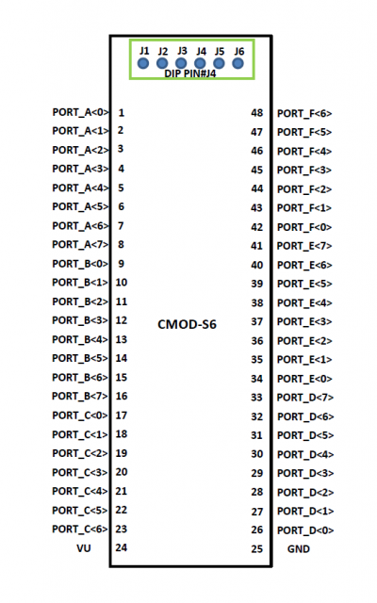Cmod S6 Reference Manual  ReferenceDigilentinc