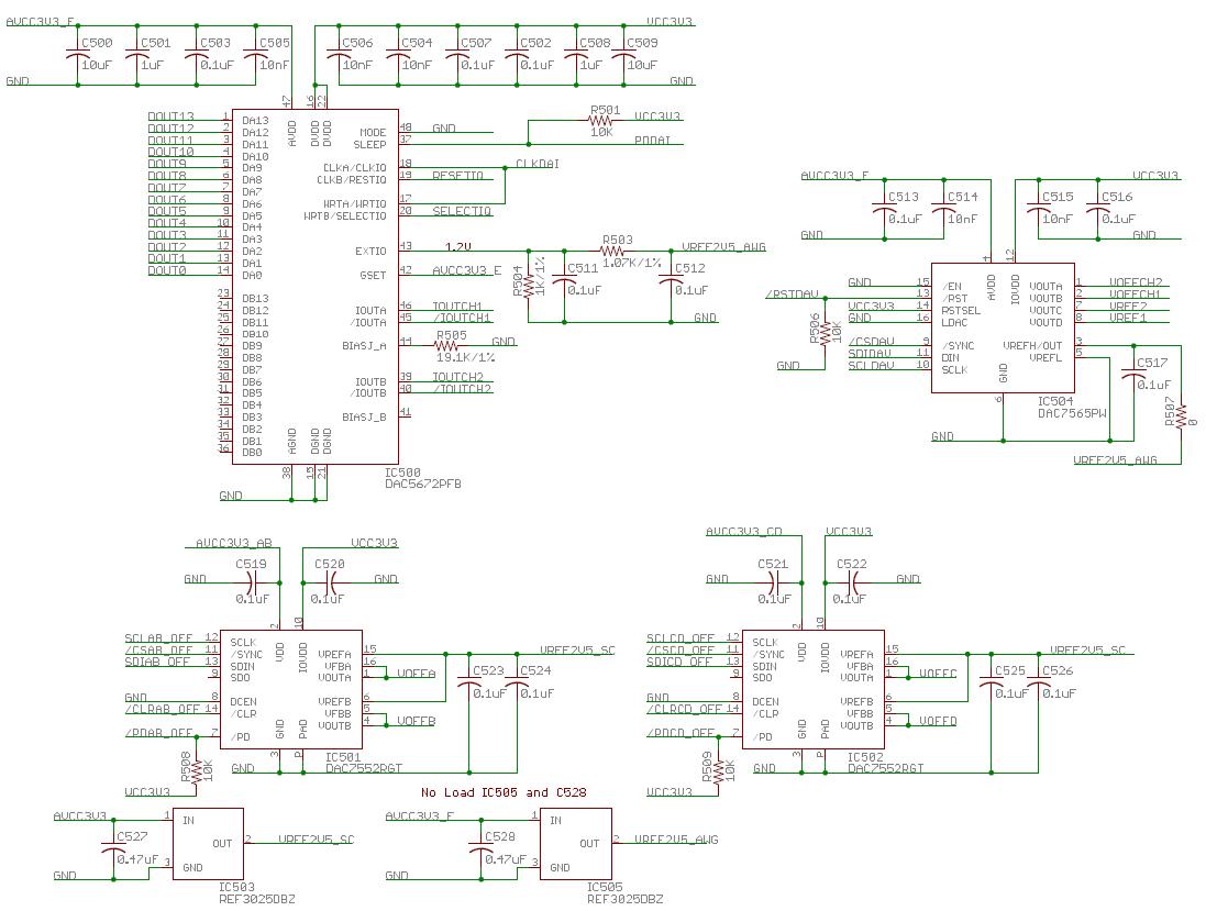 Electronics Explorer Board Reference Manual Referencedigilentinc Usb Oscilloscope Schematic Digital To Analog Converters