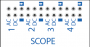 electronics_explorer:scope_tools.png