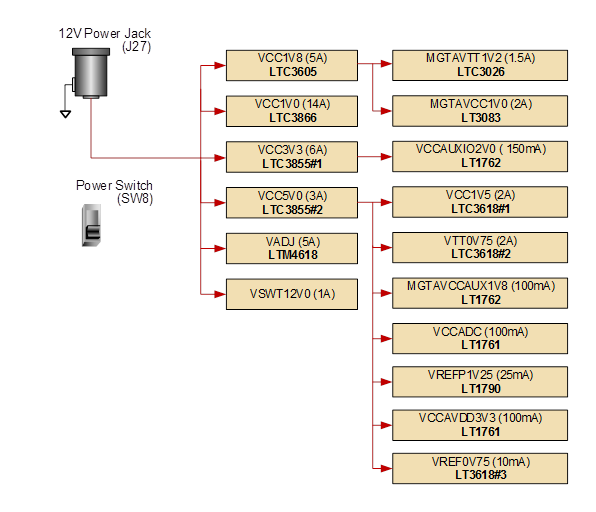 Figure 1. Genesys 2 power circuit.