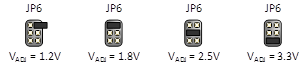 Figure 2. VADJ programmable voltages.