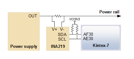 Figure 3. Power monitoring circuit.
