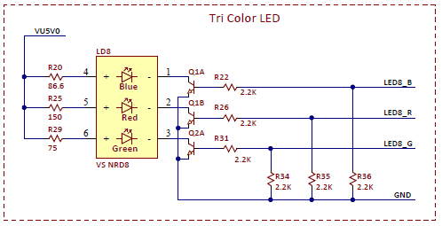 Figure A.2. Schematic of PIC32 interconnection with the Tri-color LED.