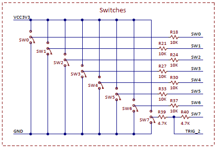 Figure A.2 Schematic diagram of Basys MX3 slide switches.