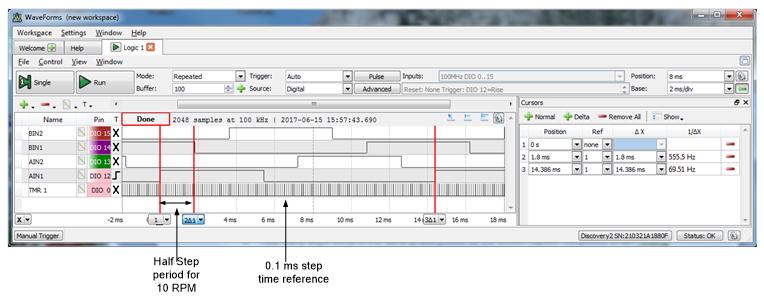Figure 8.1. Waveforms screen capture showing stepper motor output signals.