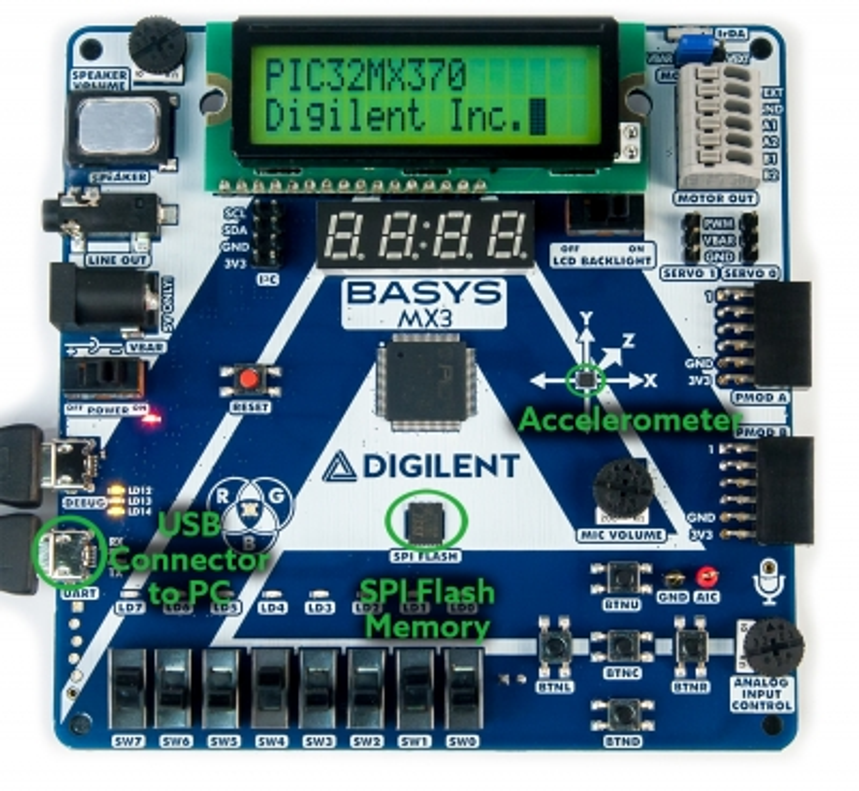Figure A.2. Unit 4 hardware and instrumentation configuration.