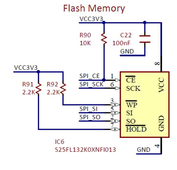 Admirable Usb Flash Drive Wiring Diagram Wiring Diagram Wiring 101 Eumquscobadownsetwise Assnl