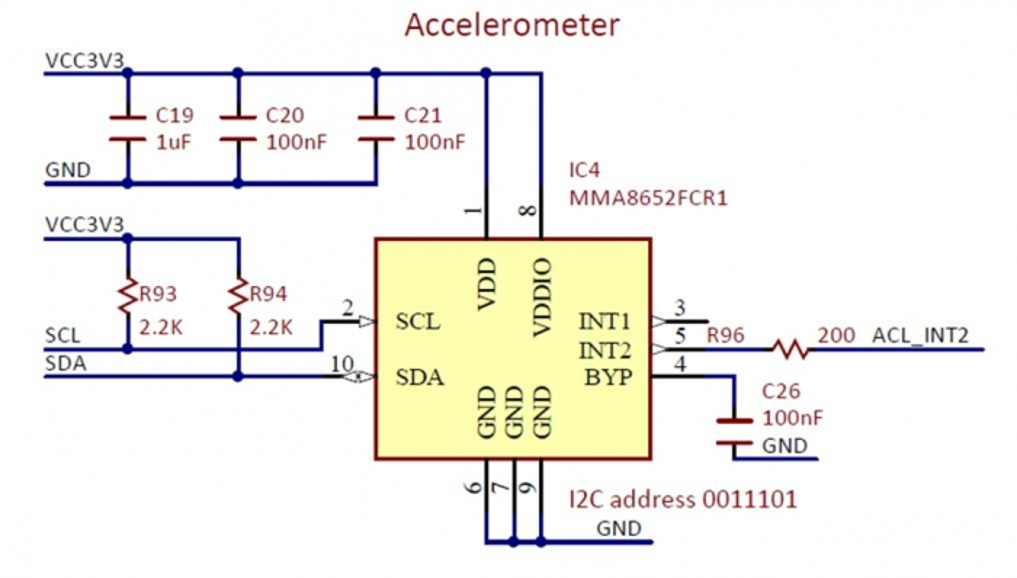 Lab 4d: Communications - I2C Serial Protocols [Reference Digilentinc]