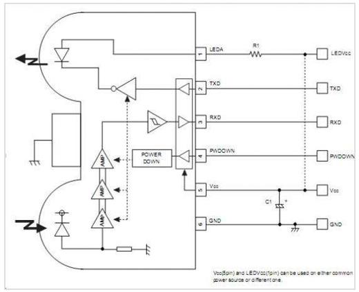 Figure 7.1. RPM973-H11 block diagram.