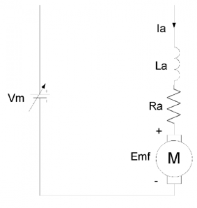 Figure 7.10. Electric model of a brushed DC motor.