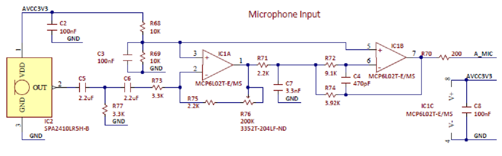 Figure B.2. Basys MX3 Microphone Schematic.