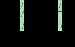 Figure 4. Window of change.