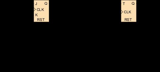 T Flip Flop Timing Diagram - General Wiring Diagram
