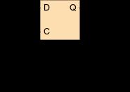 Figure 1. Memory block.