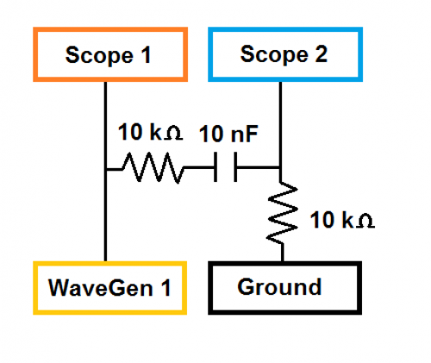 Low Pass Filter Circuit