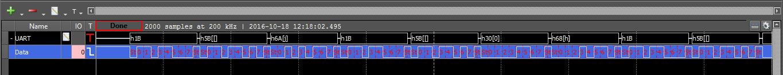 Figure 185. Serial data.