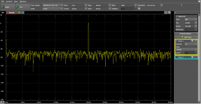 Figure 12. Clear spike and noise displayed.