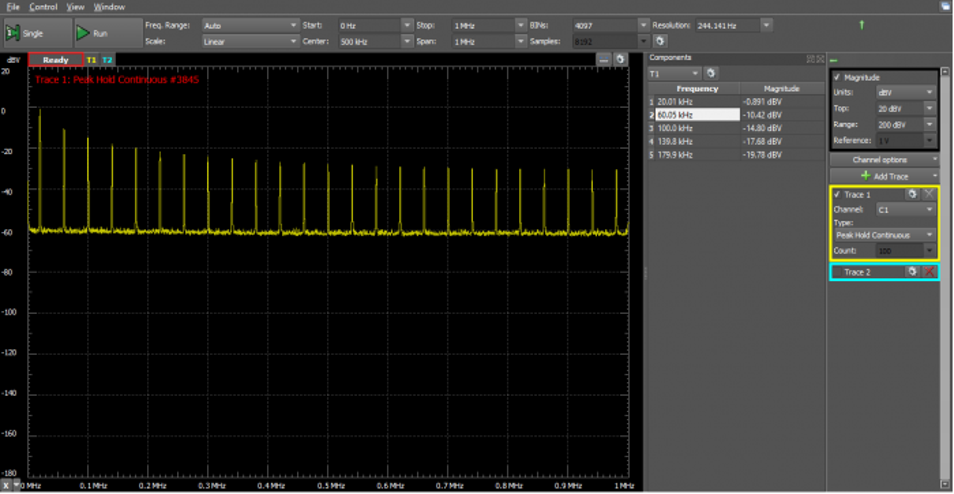 Figure 16. Peak hold continuous.