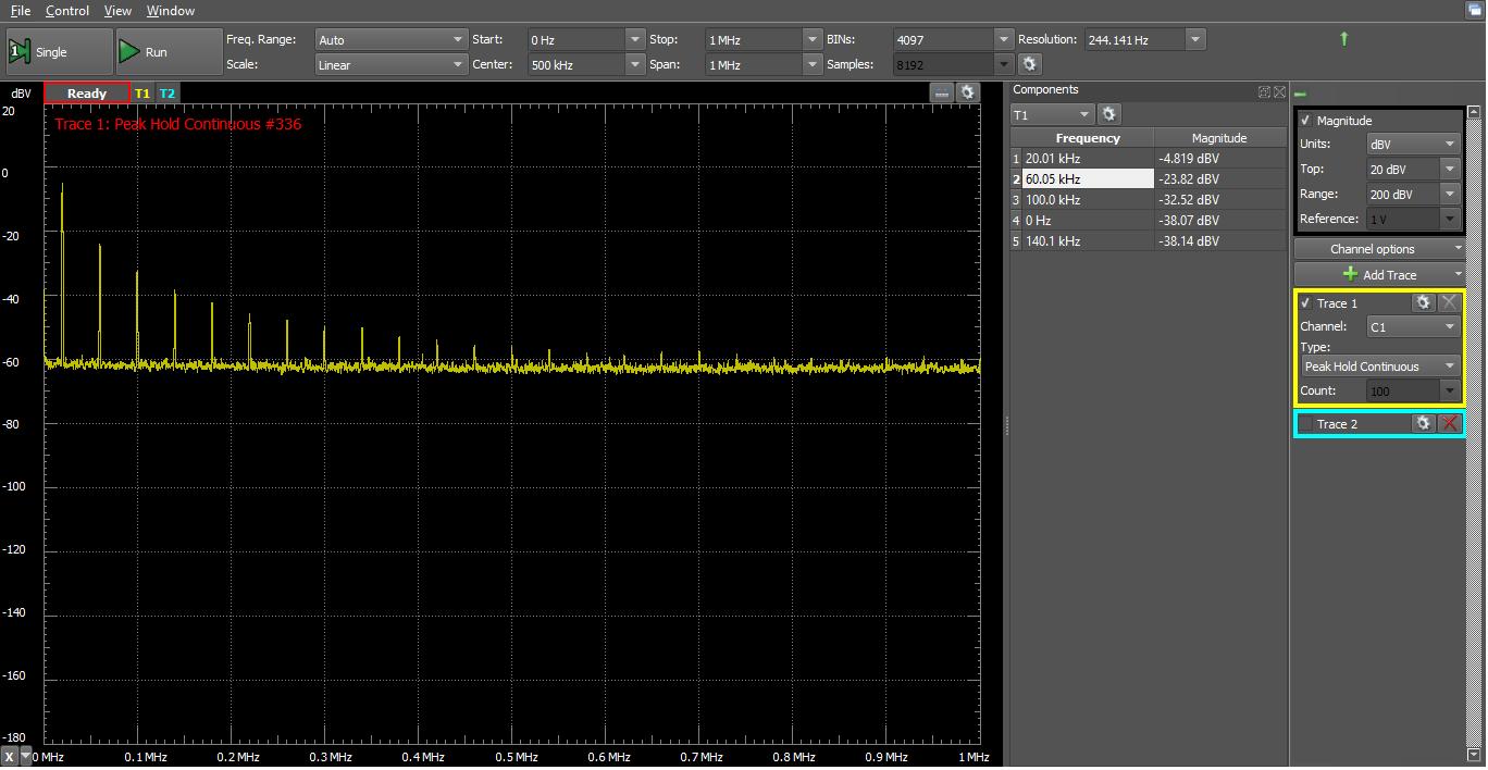 Figure 17. 20 kHz triangle, 1V peak.