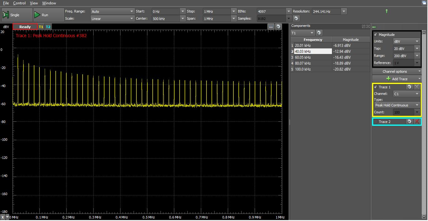 Figure 18. 20 kHz ramp up, 1V peak.