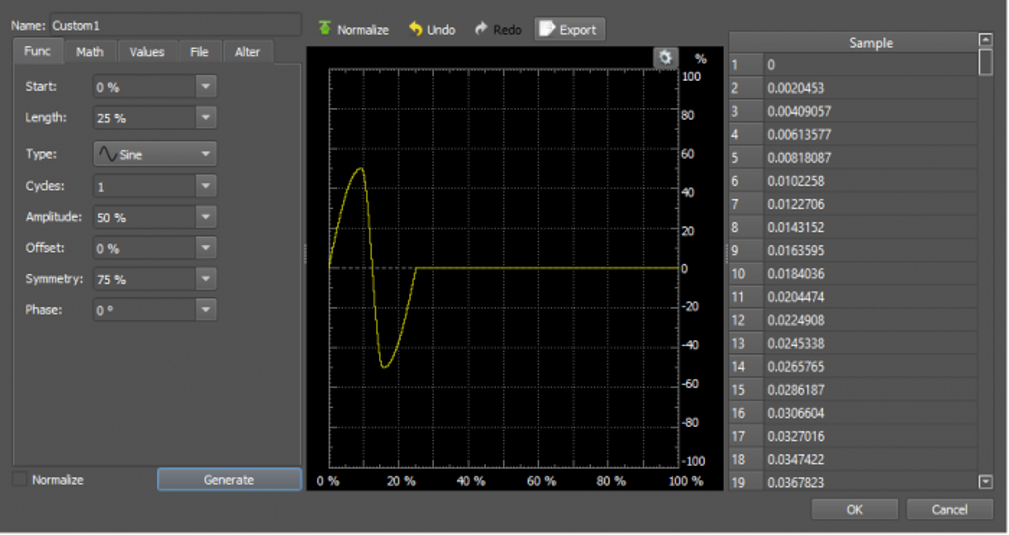 Figure 46. Waveform example result.