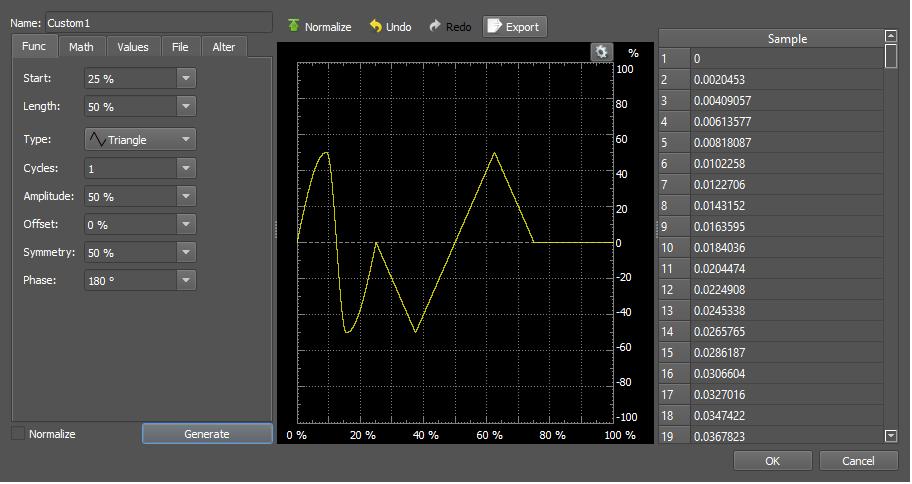 Figure 48. Waveform example result.