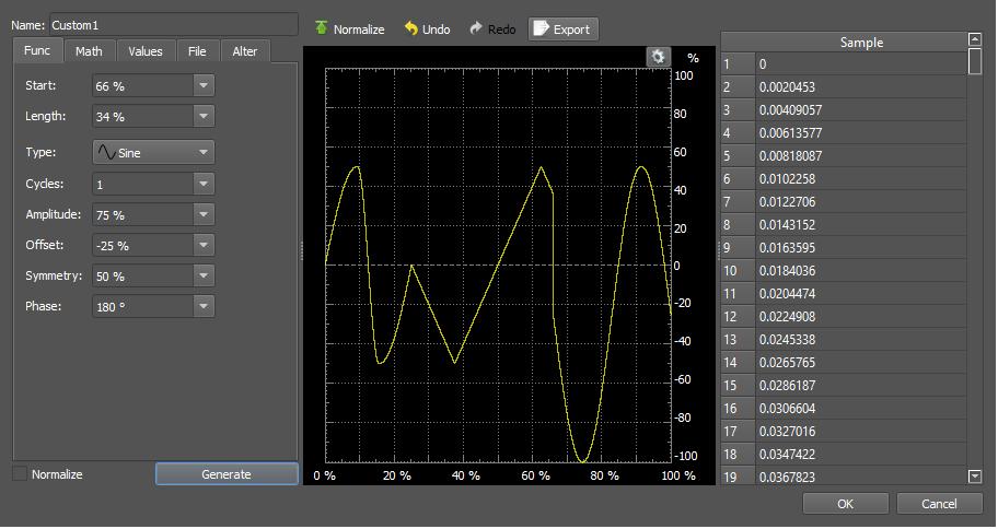 Figure 50. Waveform example result.