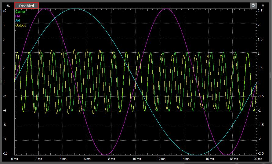 18 Hz Tone Generator