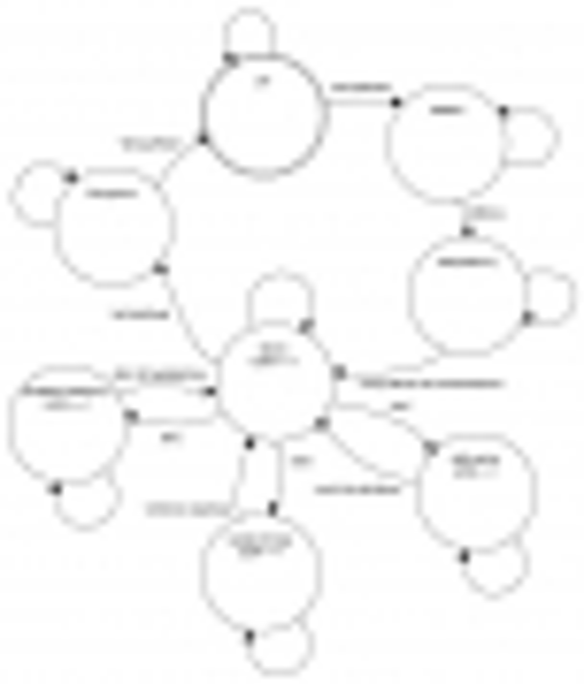 learn:programmable-logic:tutorials:nexys-video-oled-demo:oleddemostates.jpg