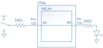 Figure 1. led_sw digital circuit diagram.