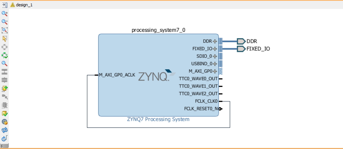 Getting Started with Zynq Servers [Reference Digilentinc]