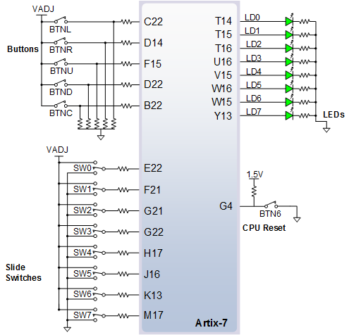 Figure 11. General purpose I/O connections.