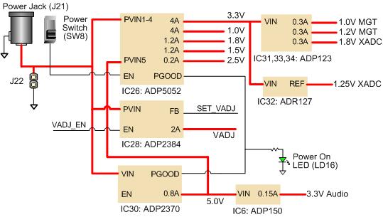 nexys-video:power_circuit.png