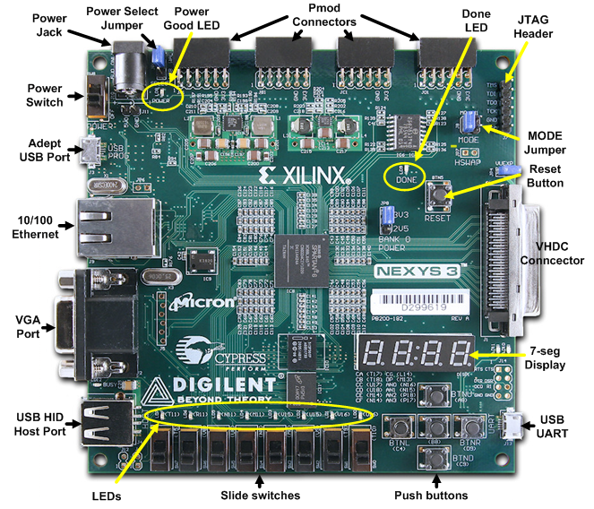 config img2?w=600&tok=bc24cc nexys 3 reference manual [reference digilentinc]  at aneh.co