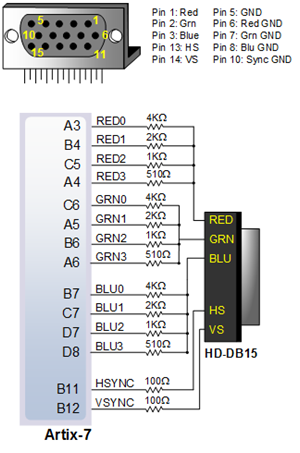 nexys 4 reference manual reference digilentinc 8 vga port