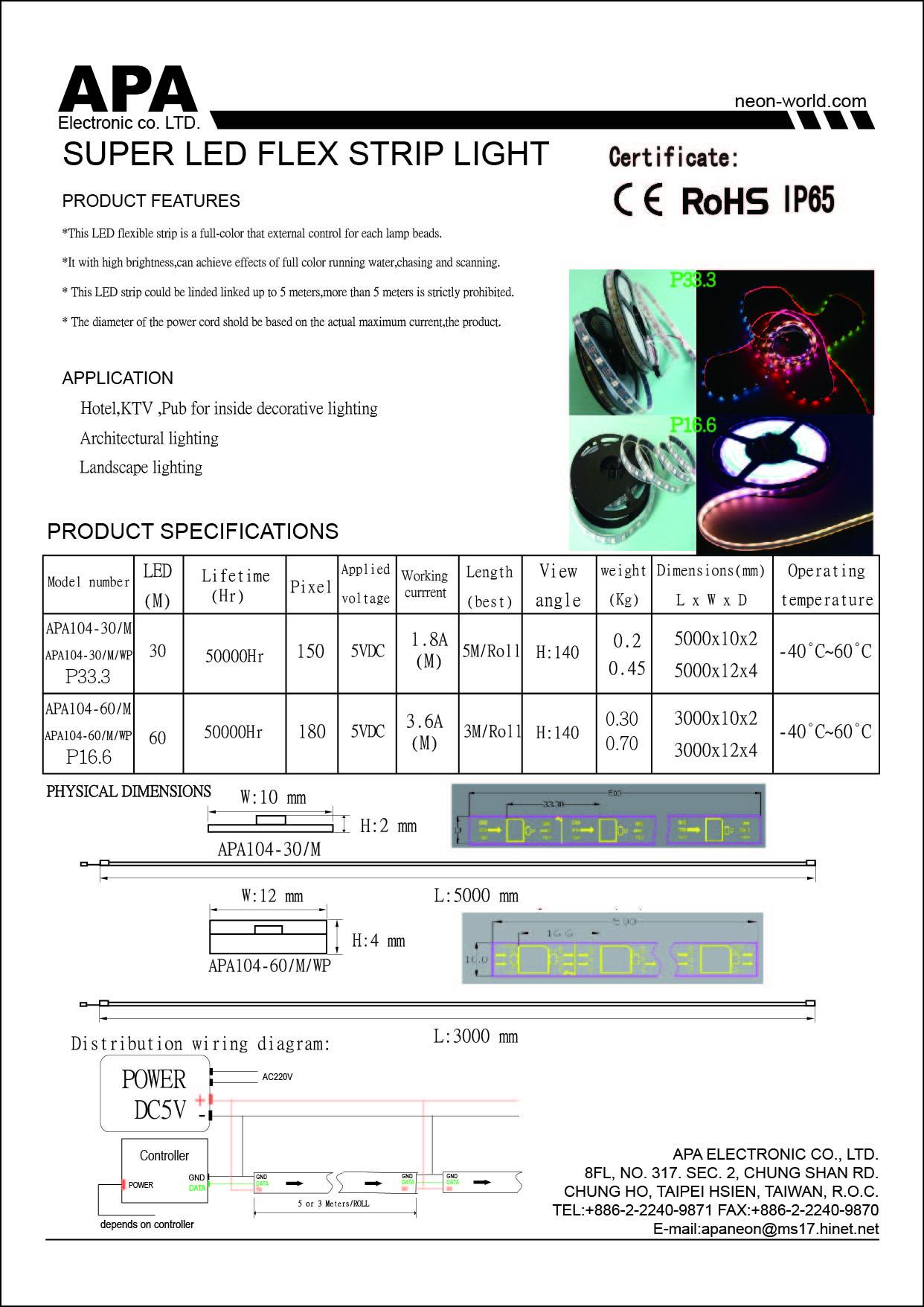 ni:apa104-30_60_m_flexstrip_p33.3_p16.6_spec_2013-2014.jpg